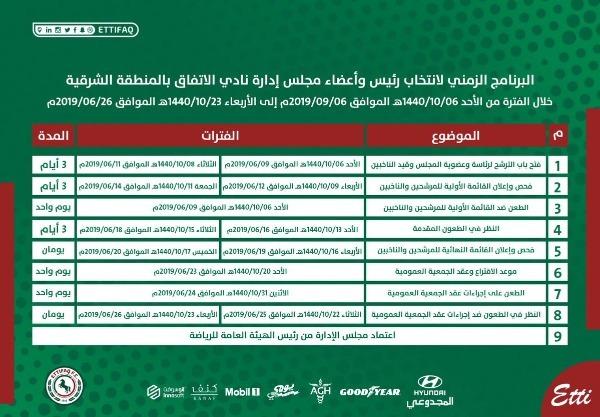 الاتفاق يعلن البرنامج الزمني لانتخاب رئيس وأعضاء مجلس الإدارة