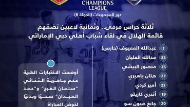 Photo of الهلال يعلن قائمته لـ مواجهة شباب أهلي دبي