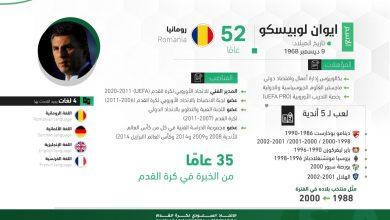 Photo of الاتحاد السعودي يعيّن الروماني إيوان لوبيسكو مديرًا فنيًا للاتحاد
